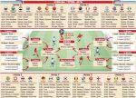 Таблица чемпионата мира по футболу 2018 года – Турнирная таблица Чемпионата Мира по Футболу 2018. Календарь игр ЧМ 2018: группы, таблицы, очки в турнире, результаты, официальный сайт ЧМ
