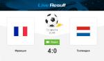 Футбол турнирная таблица голландия – Футбол Голландии, Чемпионат Голландии онлайн трансляции и результаты матчей. Эредивизие, первый дивизион и кубок. Турнирные таблицы чемпионата Голландии на LiveResult.Ru