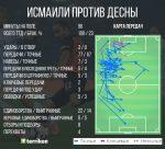 Украина 2 лига – Вторая лига Украины — Таблица, результаты, расписание, новости футбола — Террикон