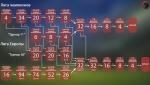 Лига европы матчи 2018 – Лига Европы 2017/2018: расписание и результаты матчей 1/16 финала