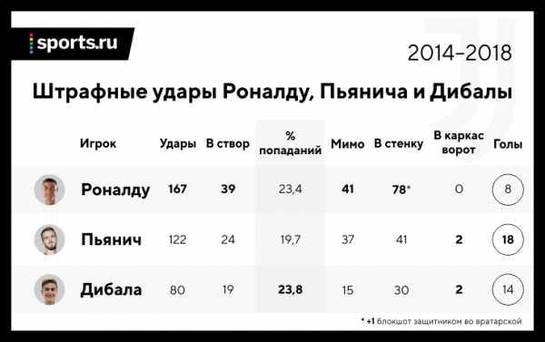 Календарь игр ювентуса на сезон 2006- 2007